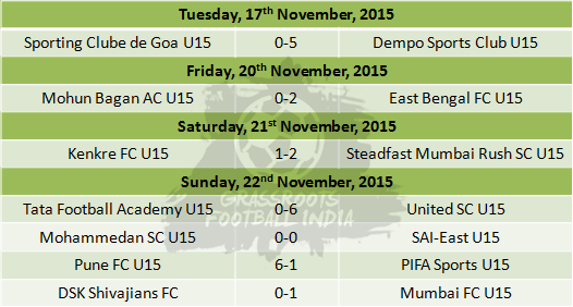 GFI U15 Youth League - Week 4