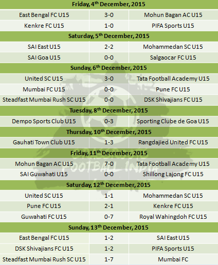 GFI U15 Youth League - Week 6 and 7
