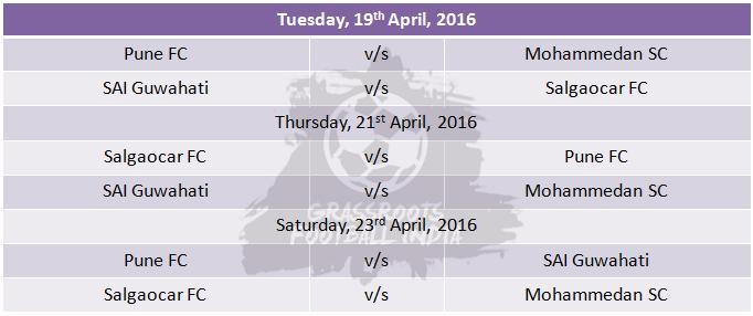 Group B - Final Round Fixtures